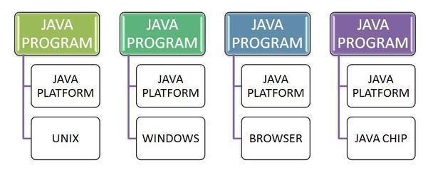 plataforma_java